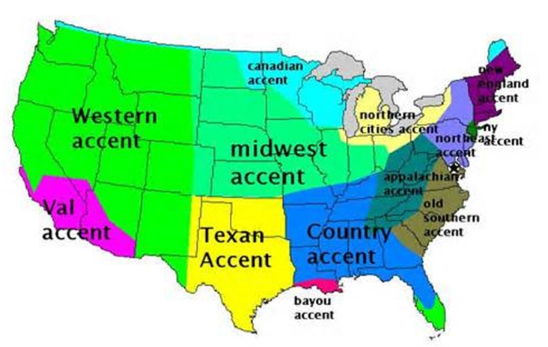 writing a new orleans accent language