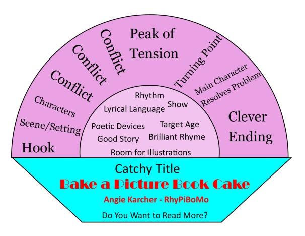 Picture Book Cake