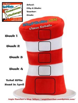 RhyPiBoMo 2016 Classroom Challenge Hat